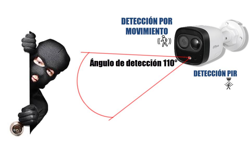 Detección por movimiento